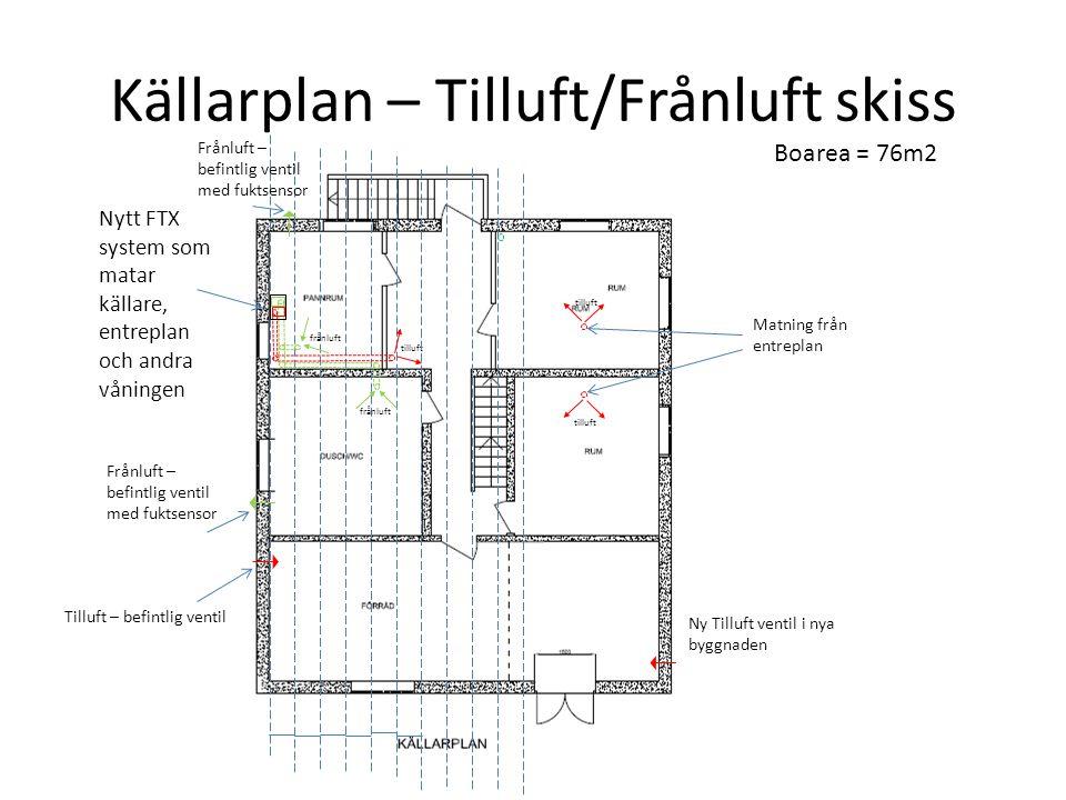 Källarplan – Tilluft/Frånluft skiss Nytt FTX system som matar källare, entreplan och andra våningen frånluft tilluft Frånluft – befintlig ventil med f