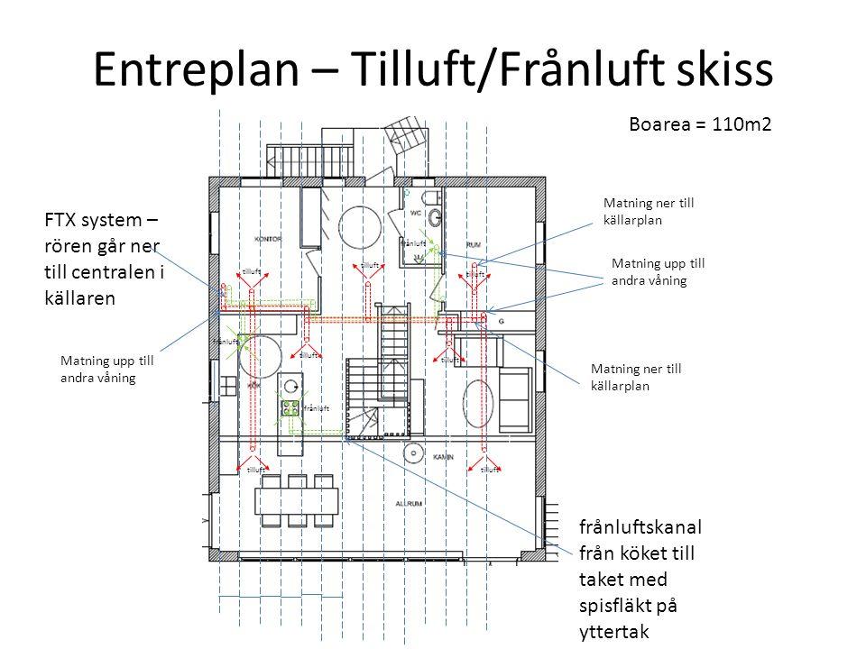 Entreplan – Tilluft/Frånluft skiss FTX system – rören går ner till centralen i källaren frånluftskanal från köket till taket med spisfläkt på yttertak