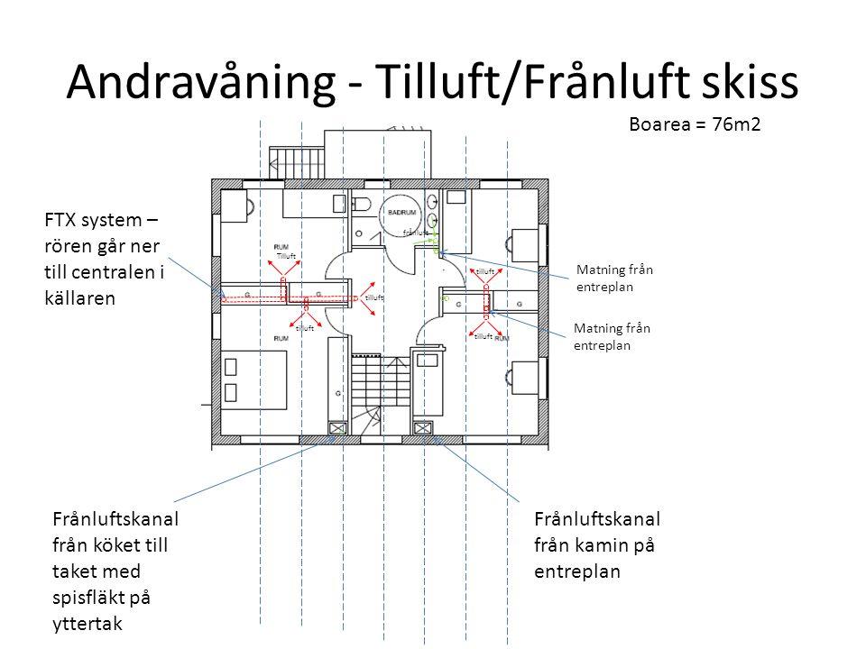 Andravåning - Tilluft/Frånluft skiss Frånluftskanal från köket till taket med spisfläkt på yttertak Frånluftskanal från kamin på entreplan frånluft Ti