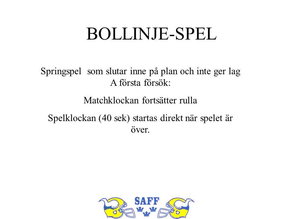 BOLLINJE-SPEL Springspel som slutar inne på plan och inte ger lag A första försök: Matchklockan fortsätter rulla Spelklockan (40 sek) startas direkt n