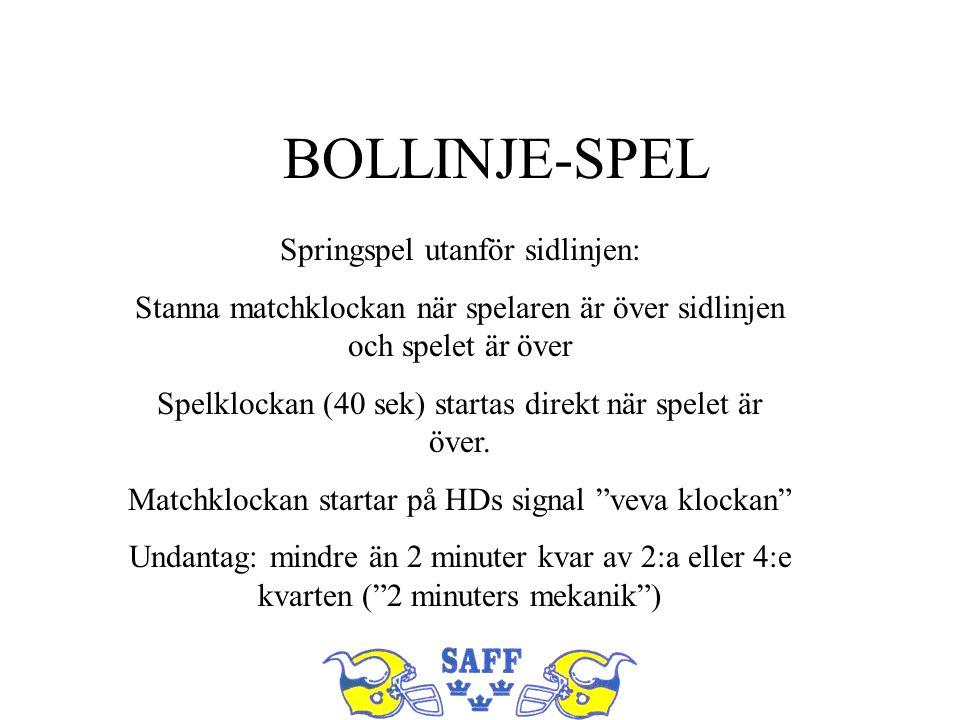 BOLLINJE-SPEL Springspel utanför sidlinjen: Stanna matchklockan när spelaren är över sidlinjen och spelet är över Spelklockan (40 sek) startas direkt