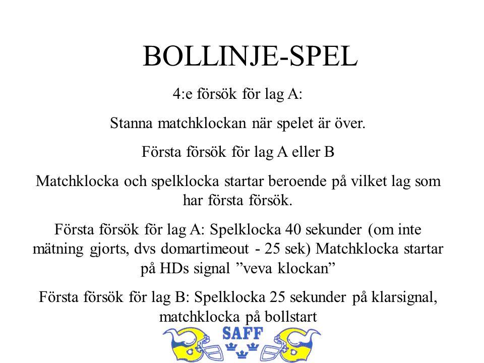 BOLLINJE-SPEL 4:e försök för lag A: Stanna matchklockan när spelet är över. Första försök för lag A eller B Matchklocka och spelklocka startar beroend