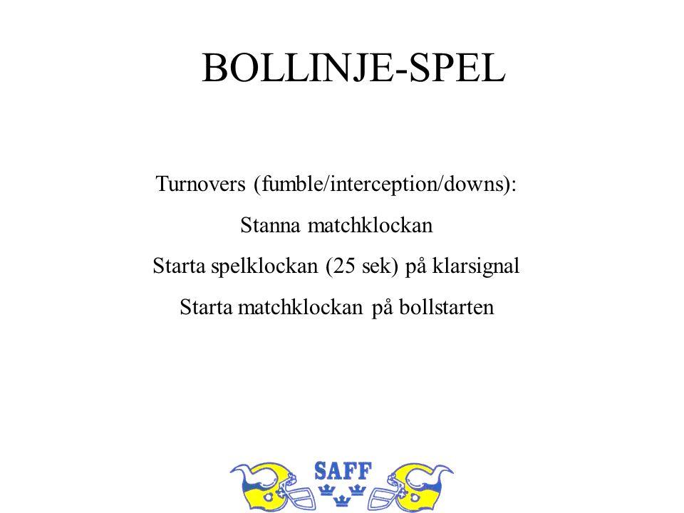 BOLLINJE-SPEL Turnovers (fumble/interception/downs): Stanna matchklockan Starta spelklockan (25 sek) på klarsignal Starta matchklockan på bollstarten
