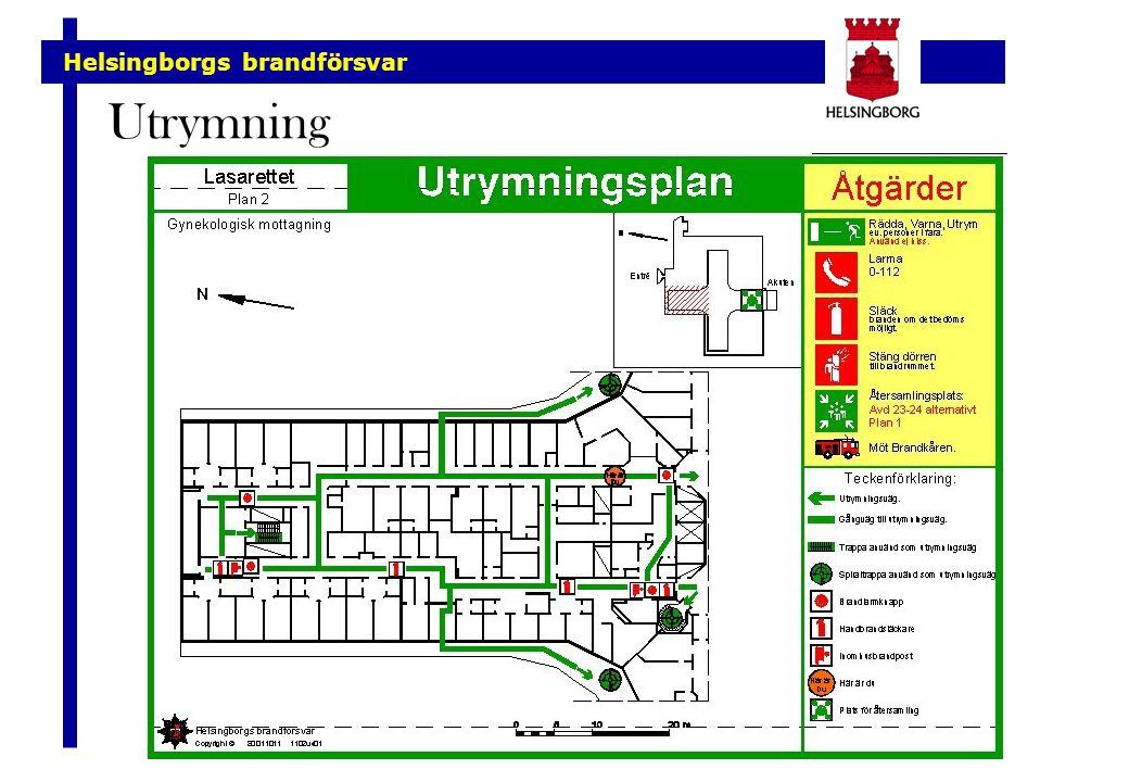 Helsingborgs brandförsvar Utrymning Gemensamma rutiner håller på att ses över Hur ser det ut hos er.