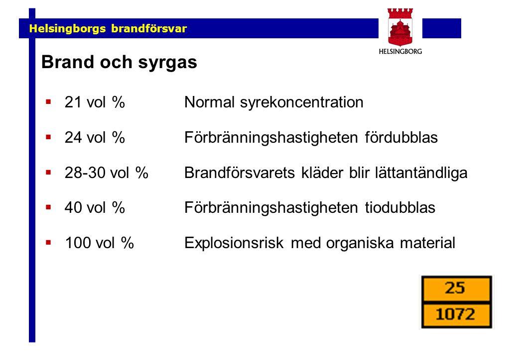Helsingborgs brandförsvar Brand och syrgas  21 vol %Normal syrekoncentration  24 vol %Förbränningshastigheten fördubblas  28-30 vol % Brandförsvarets kläder blir lättantändliga  40 vol %Förbränningshastigheten tiodubblas  100 vol % Explosionsrisk med organiska material