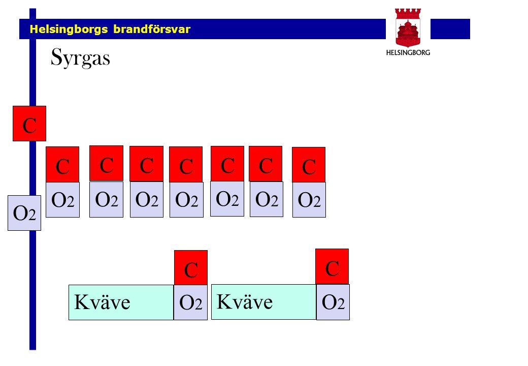 Helsingborgs brandförsvar Syrgas C O2O2 O2O2 O2O2 CCC C O2O2 C O2O2 O2O2 O2O2 CC O2O2 C C O2O2 Kväve O2O2 O2O2 O2O2