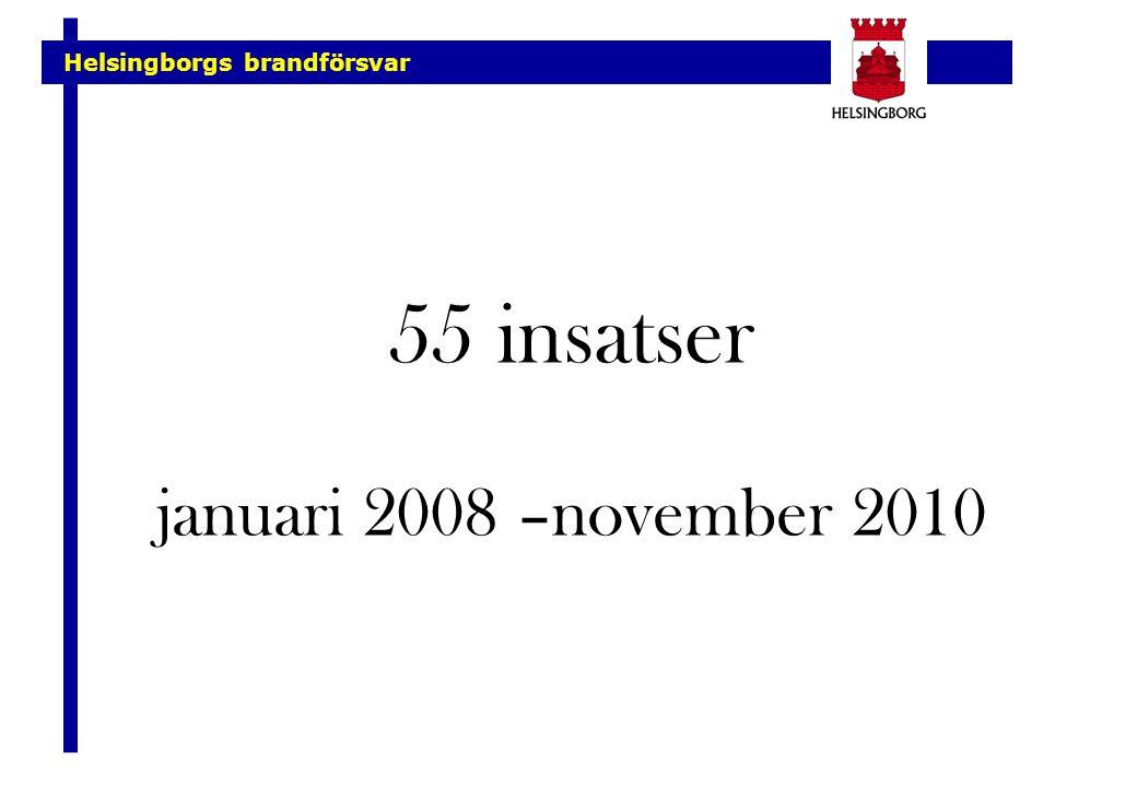 Helsingborgs brandförsvar 55 insatser januari 2008 –november 2010