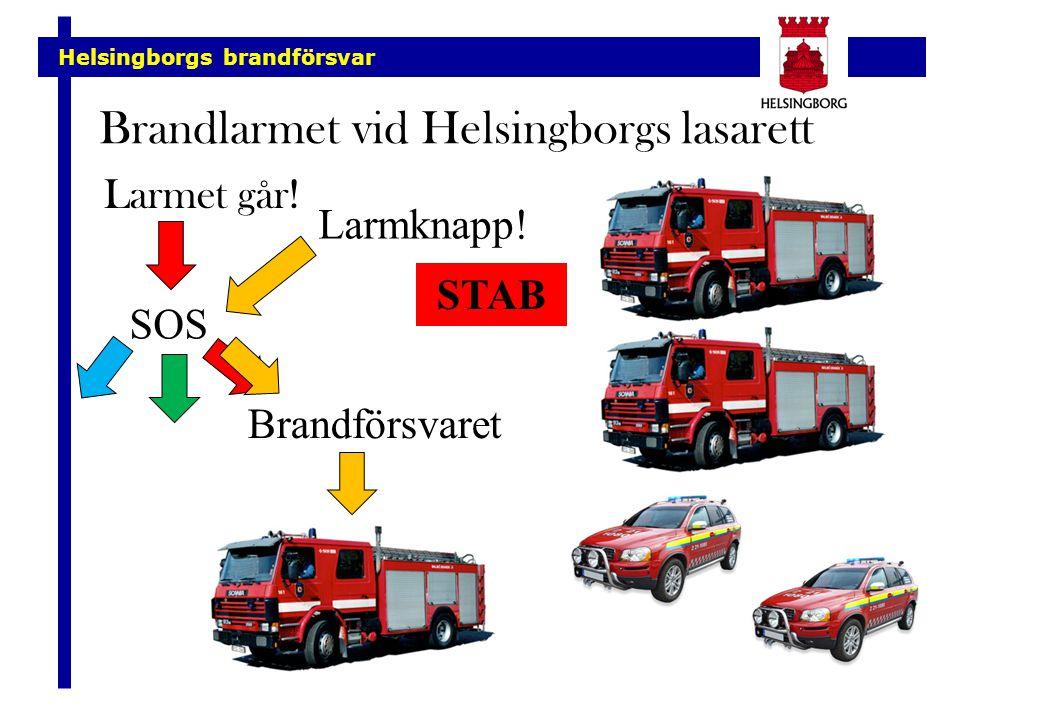 Helsingborgs brandförsvar Brandlarmet vid Helsingborgs lasarett Larmet går! SOS Brandförsvaret Larmknapp! STAB