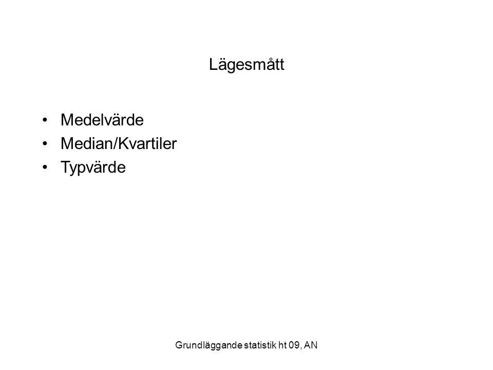 Grundläggande statistik ht 09, AN Lägesmått Medelvärde Median/Kvartiler Typvärde