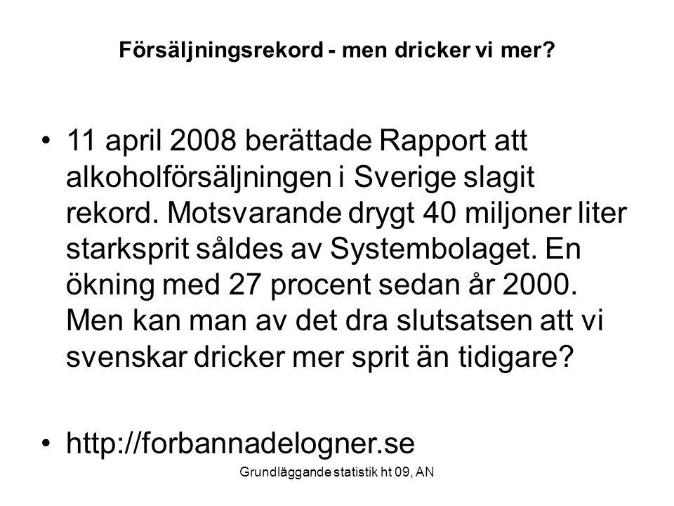 Grundläggande statistik ht 09, AN Försäljningsrekord - men dricker vi mer? 11 april 2008 berättade Rapport att alkoholförsäljningen i Sverige slagit r