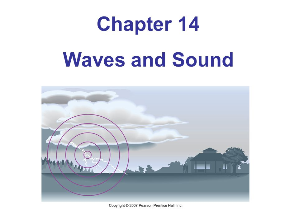 Units of Chapter 14 Types of Waves Waves on a String Harmonic Wave Functions* Sound Waves Sound Intensity The Doppler Effect
