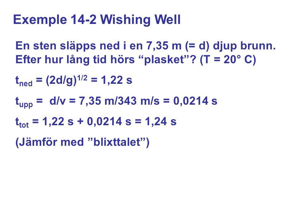"""Exemple 14-2 Wishing Well En sten släpps ned i en 7,35 m (= d) djup brunn. Efter hur lång tid hörs """"plasket""""? (T = 20° C) t ned = (2d/g) 1/2 = 1,22 s"""