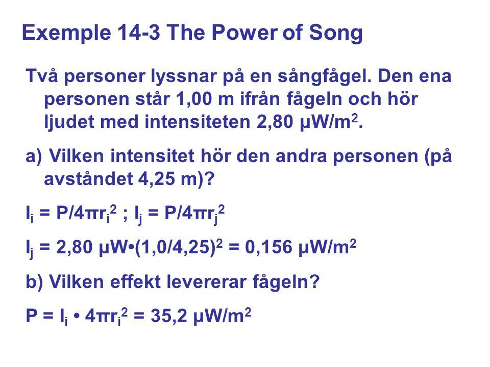 Exemple 14-3 The Power of Song Två personer lyssnar på en sångfågel. Den ena personen står 1,00 m ifrån fågeln och hör ljudet med intensiteten 2,80 μW