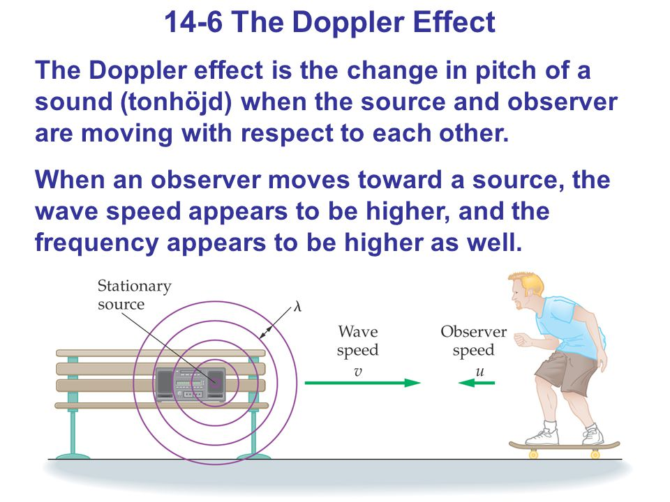 14-6 The Doppler Effect The Doppler effect is the change in pitch of a sound (tonhöjd) when the source and observer are moving with respect to each ot