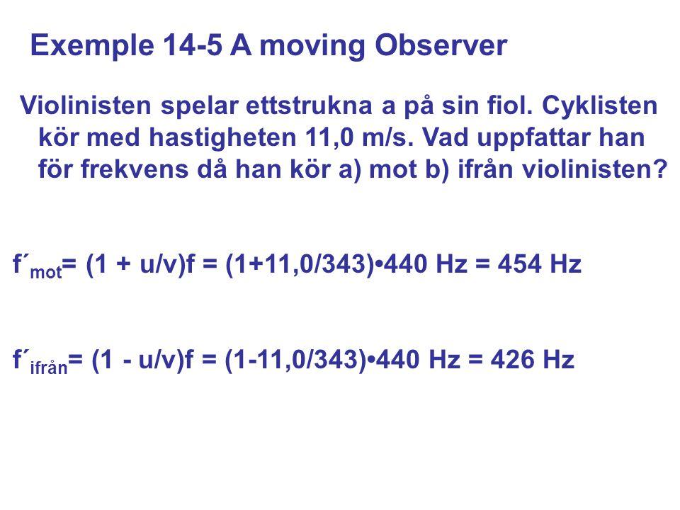 Exemple 14-5 A moving Observer Violinisten spelar ettstrukna a på sin fiol.