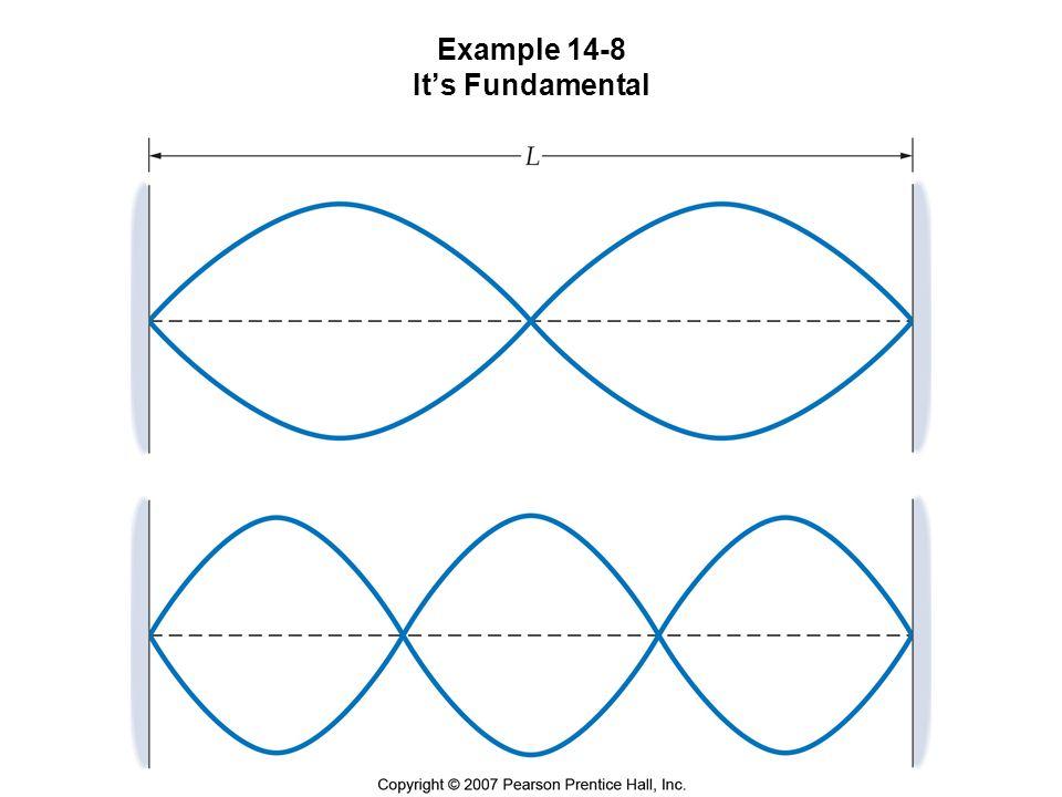 Example 14-8 It's Fundamental