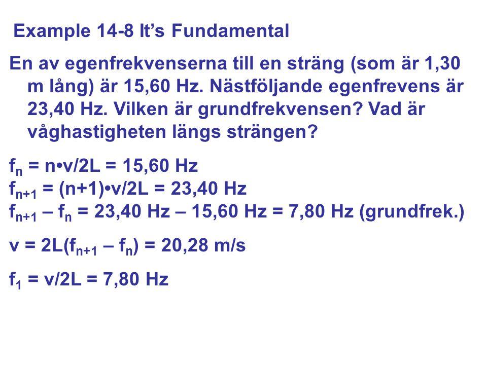 En av egenfrekvenserna till en sträng (som är 1,30 m lång) är 15,60 Hz.