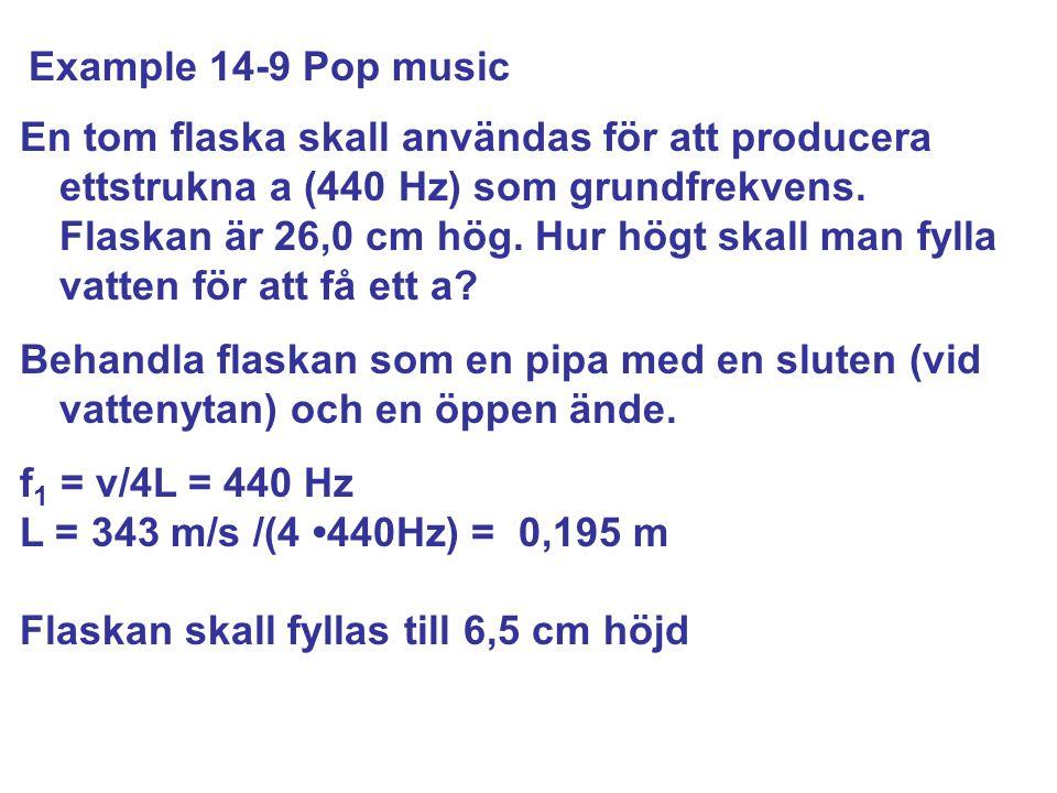 Example 14-9 Pop music En tom flaska skall användas för att producera ettstrukna a (440 Hz) som grundfrekvens.