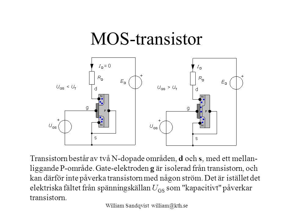 William Sandqvist william@kth.se MOS-transistor Transistorn består av två N-dopade områden, d och s, med ett mellan- liggande P-område. Gate-elektrode