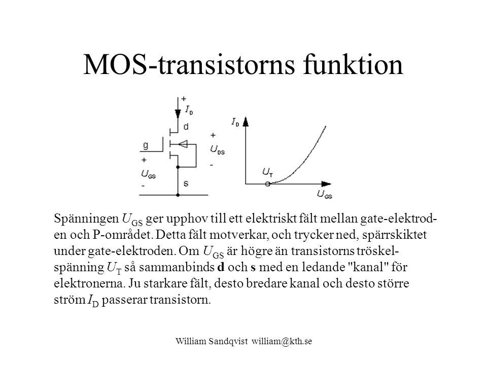 William Sandqvist william@kth.se MOS-transistorns funktion Spänningen U GS ger upphov till ett elektriskt fält mellan gate-elektrod- en och P-området.