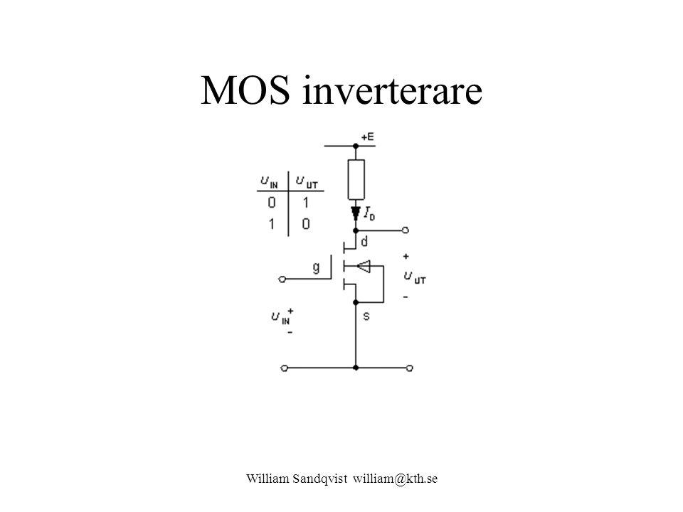 William Sandqvist william@kth.se MOS inverterare