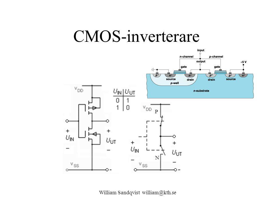 William Sandqvist william@kth.se CMOS-inverterare P N
