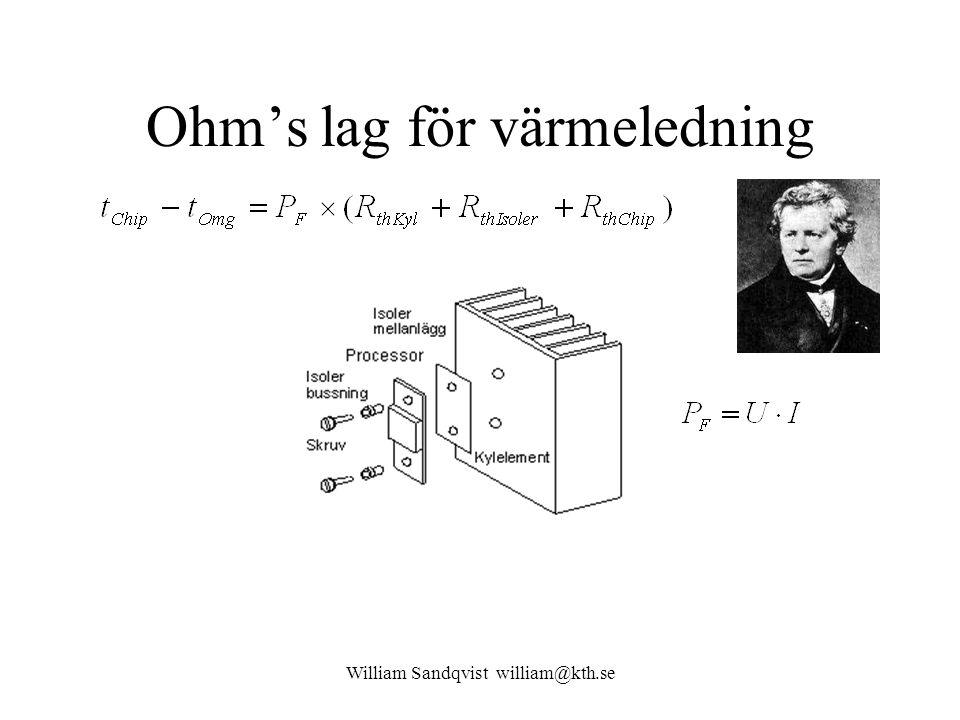 William Sandqvist william@kth.se Ohm's lag för värmeledning