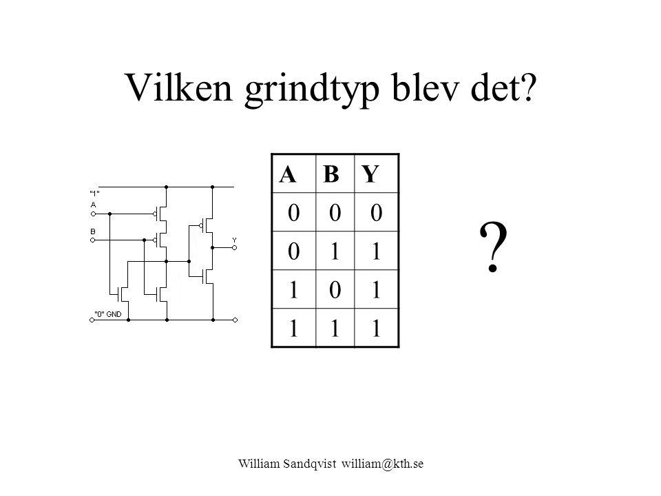 William Sandqvist william@kth.se Vilken grindtyp blev det? ABY 000 011 101 111 ?