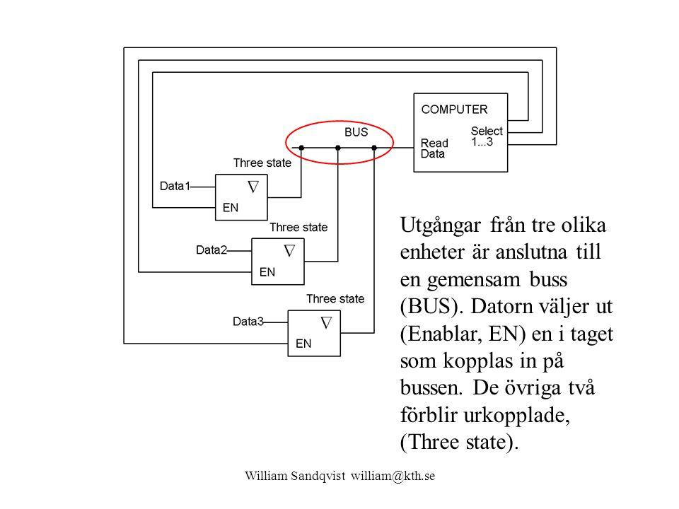 William Sandqvist william@kth.se Utgångar från tre olika enheter är anslutna till en gemensam buss (BUS). Datorn väljer ut (Enablar, EN) en i taget so