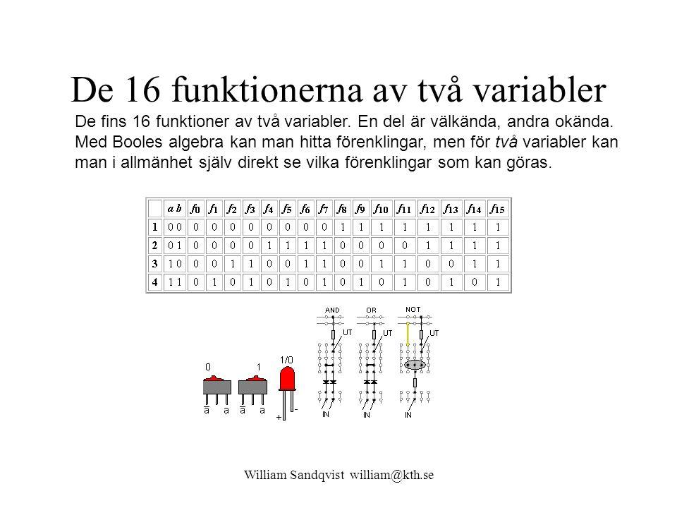 William Sandqvist william@kth.se De 16 funktionerna av två variabler De fins 16 funktioner av två variabler. En del är välkända, andra okända. Med Boo