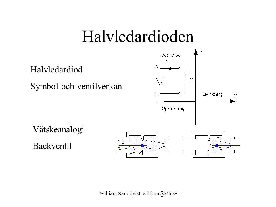 William Sandqvist william@kth.se Halvledardioden Halvledardiod Symbol och ventilverkan Vätskeanalogi Backventil