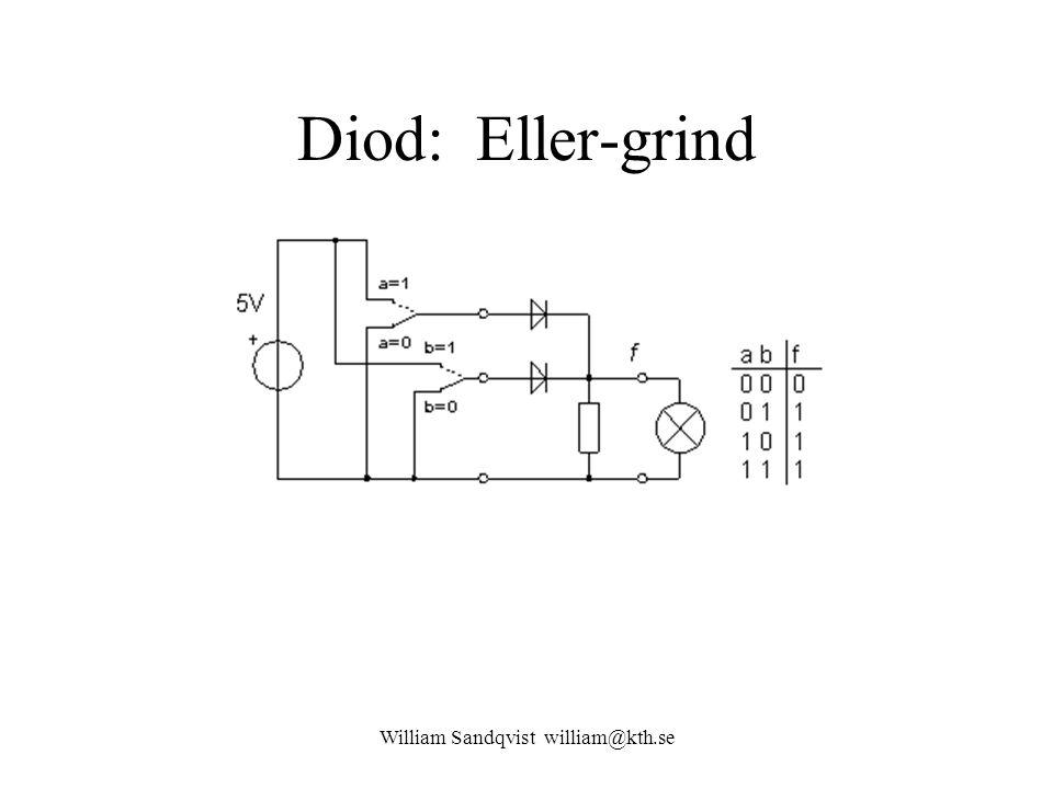 William Sandqvist william@kth.se Diod: Och-grind