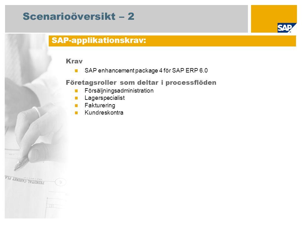 Scenarioöversikt – 2 Krav SAP enhancement package 4 för SAP ERP 6.0 Företagsroller som deltar i processflöden Försäljningsadministration Lagerspecialist Fakturering Kundreskontra SAP-applikationskrav: