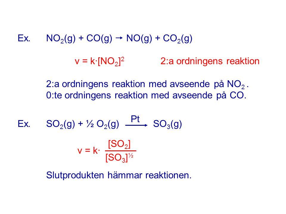 Ex.NO 2 (g) + CO(g)  NO(g) + CO 2 (g) v = k·[NO 2 ] 2 2:a ordningens reaktion 2:a ordningens reaktion med avseende på NO 2. 0:te ordningens reaktion