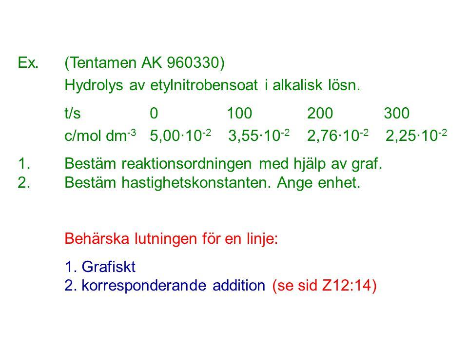 Ex.(Tentamen AK 960330) Hydrolys av etylnitrobensoat i alkalisk lösn. t/s 0 100 200 300 c/mol dm -3 5,00·10 -2 3,55·10 -2 2,76·10 -2 2,25·10 -2 1.Best