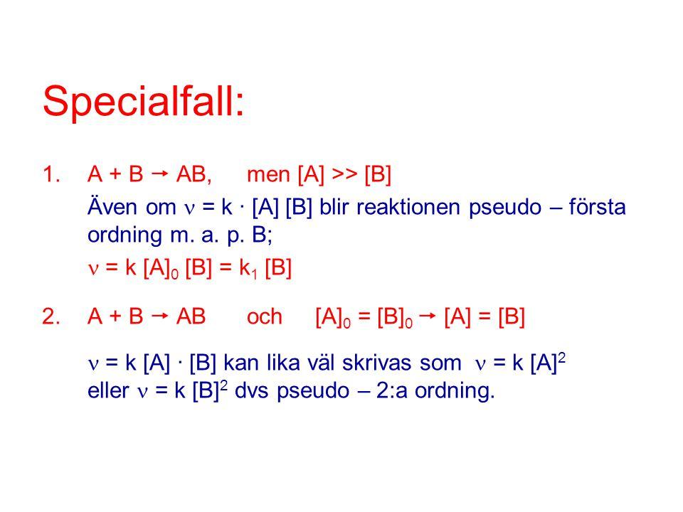 Specialfall: 1.A + B  AB,men [A] >> [B] Även om = k · [A] [B] blir reaktionen pseudo – första ordning m. a. p. B; = k [A] 0 [B] = k 1 [B] 2.A + B  A