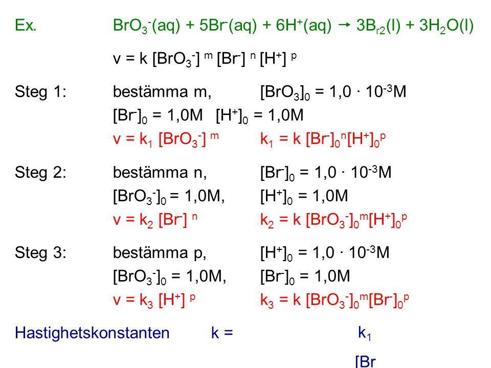 Ex.BrO 3 - (aq) + 5Br - (aq) + 6H + (aq)  3B r2 (l) + 3H 2 O(l) v = k [BrO 3 - ] m [Br - ] n [H + ] p Steg 1: bestämma m, [BrO 3 ] 0 = 1,0 · 10 -3 M