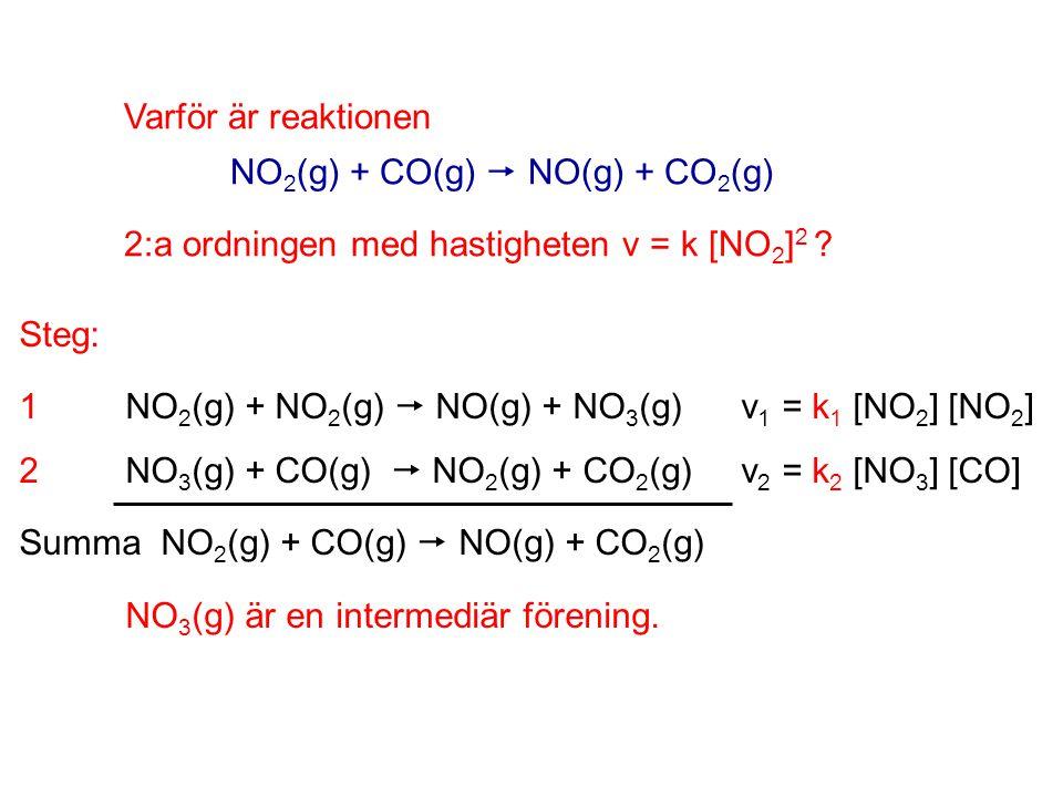 Varför är reaktionen NO 2 (g) + CO(g)  NO(g) + CO 2 (g) 2:a ordningen med hastigheten v = k [NO 2 ] 2 ? Steg: 1NO 2 (g) + NO 2 (g)  NO(g) + NO 3 (g)