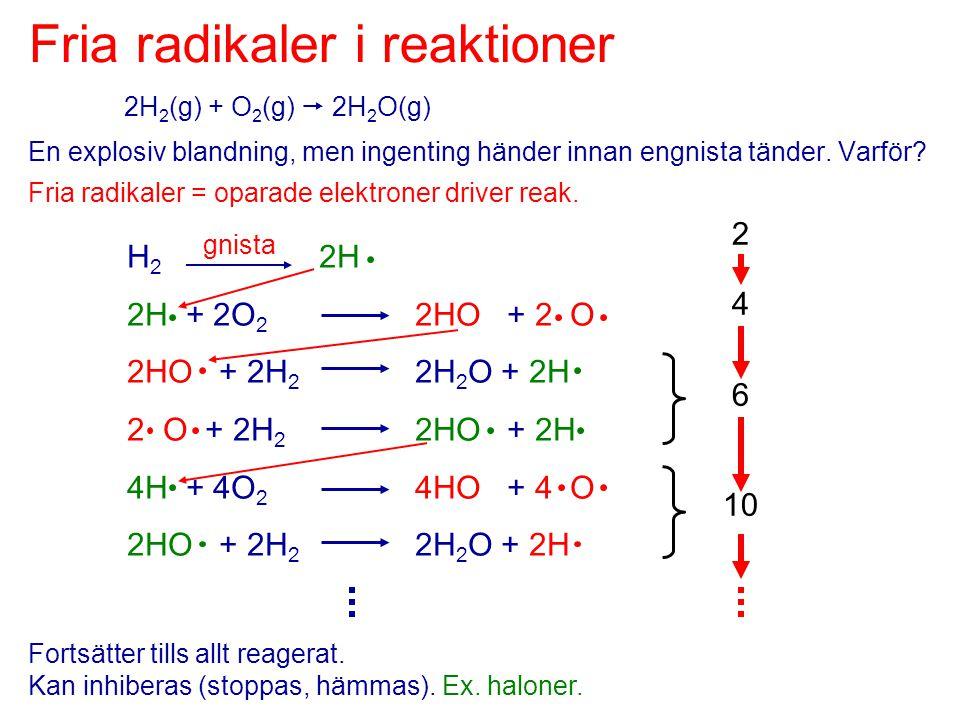 Fria radikaler i reaktioner 2H 2 (g) + O 2 (g)  2H 2 O(g) En explosiv blandning, men ingenting händer innan engnista tänder. Varför? Fria radikaler =