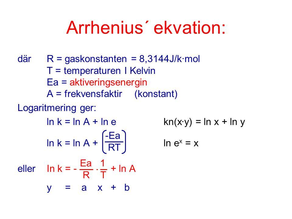 Arrhenius´ ekvation: därR = gaskonstanten = 8,3144J/k·mol T = temperaturen I Kelvin Ea = aktiveringsenergin A = frekvensfaktir(konstant) Logaritmering