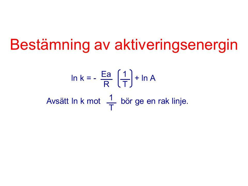 Ex.(tentamen AK 960119) Bestäm aktiveringsenergin för reaktionen: S 2 O 8 2- (aq) + 2I - (aq)  2SO 4 2- (aq) + I 2 (aq) med hjälp av följande data: T(K): 298,7 293,7 288,2 279,2 t (s): 218,5 326,5 479,5 1033  (10 -3 K -1 ) 3,348 3,411 3,470 3,582 ln -5,387 -5,788 -6,173 -6,940 vid viss [ I 2 ] * färgföränd.