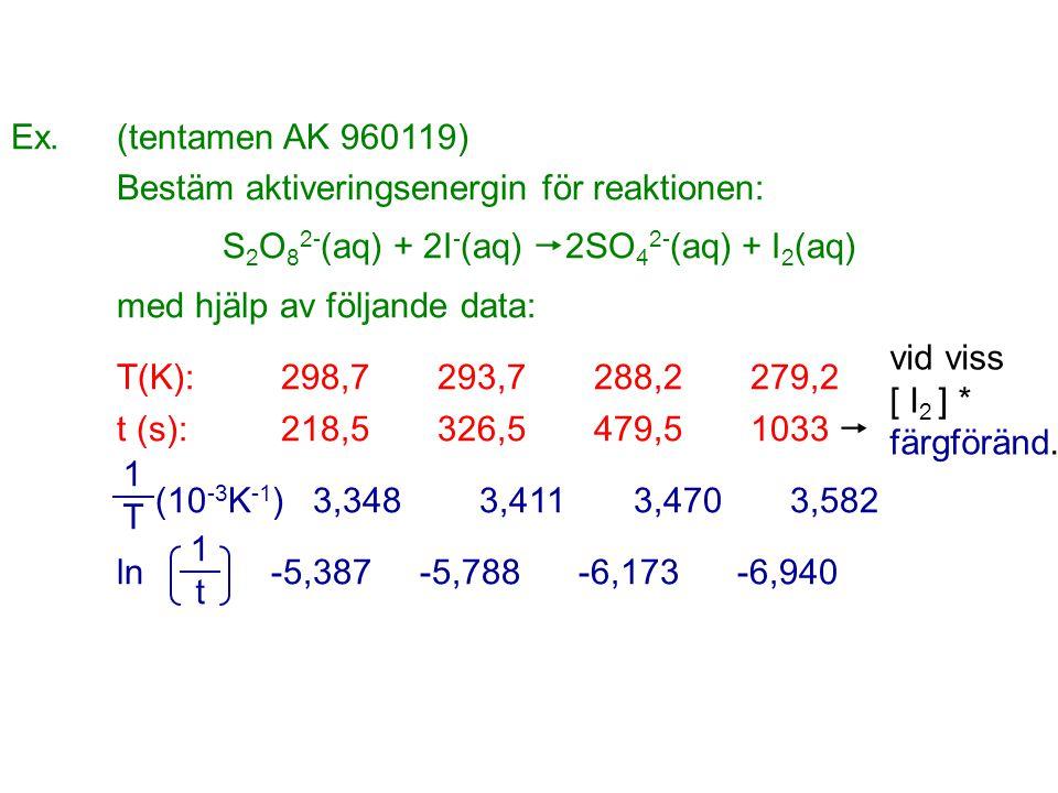 Ex.(tentamen AK 960119) Bestäm aktiveringsenergin för reaktionen: S 2 O 8 2- (aq) + 2I - (aq)  2SO 4 2- (aq) + I 2 (aq) med hjälp av följande data: T