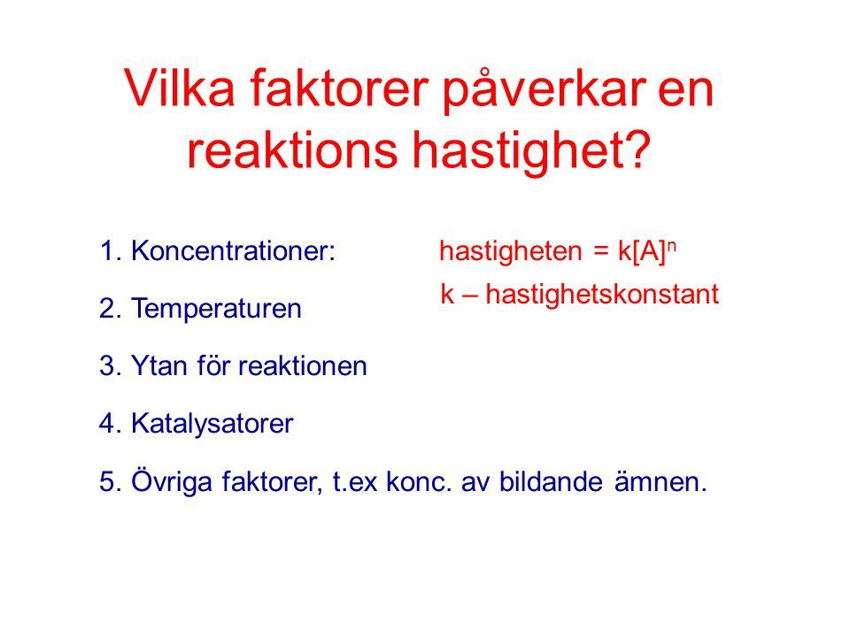 Vilka faktorer påverkar en reaktions hastighet? 1.Koncentrationer:hastigheten = k[A] n 2.Temperaturen 3.Ytan för reaktionen 4.Katalysatorer 5.Övriga f