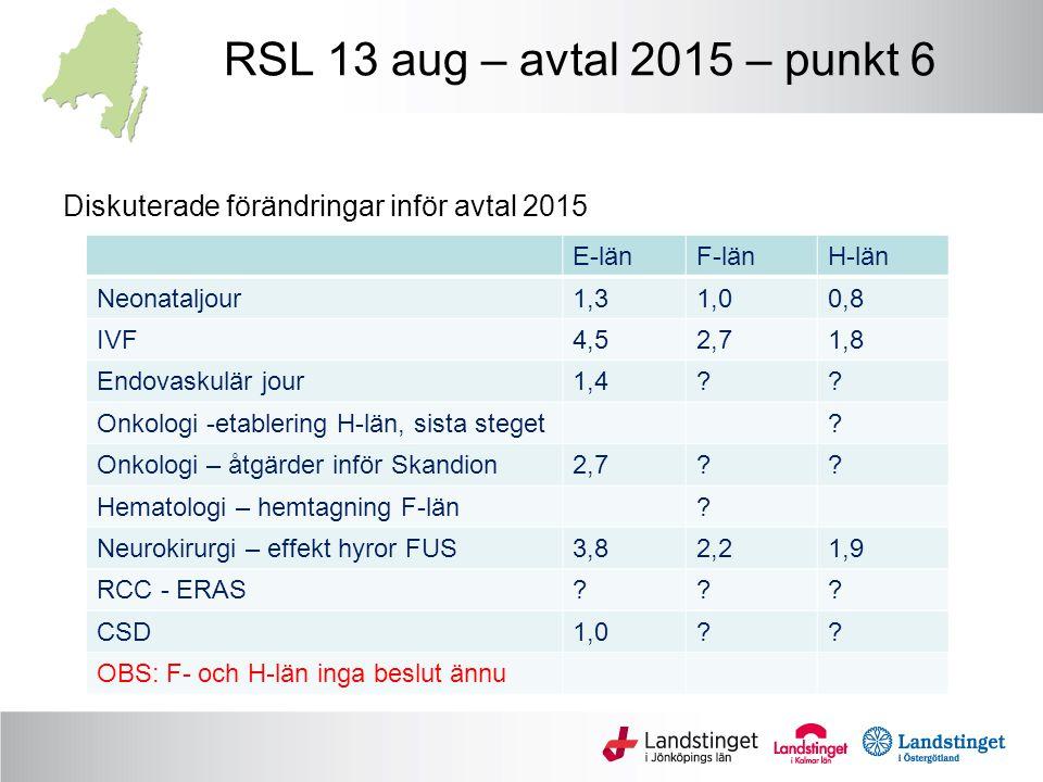 RSL 13 aug – avtal 2015 – punkt 6 Diskuterade förändringar inför avtal 2015 E-länF-länH-län Neonataljour1,31,00,8 IVF4,52,71,8 Endovaskulär jour1,4??