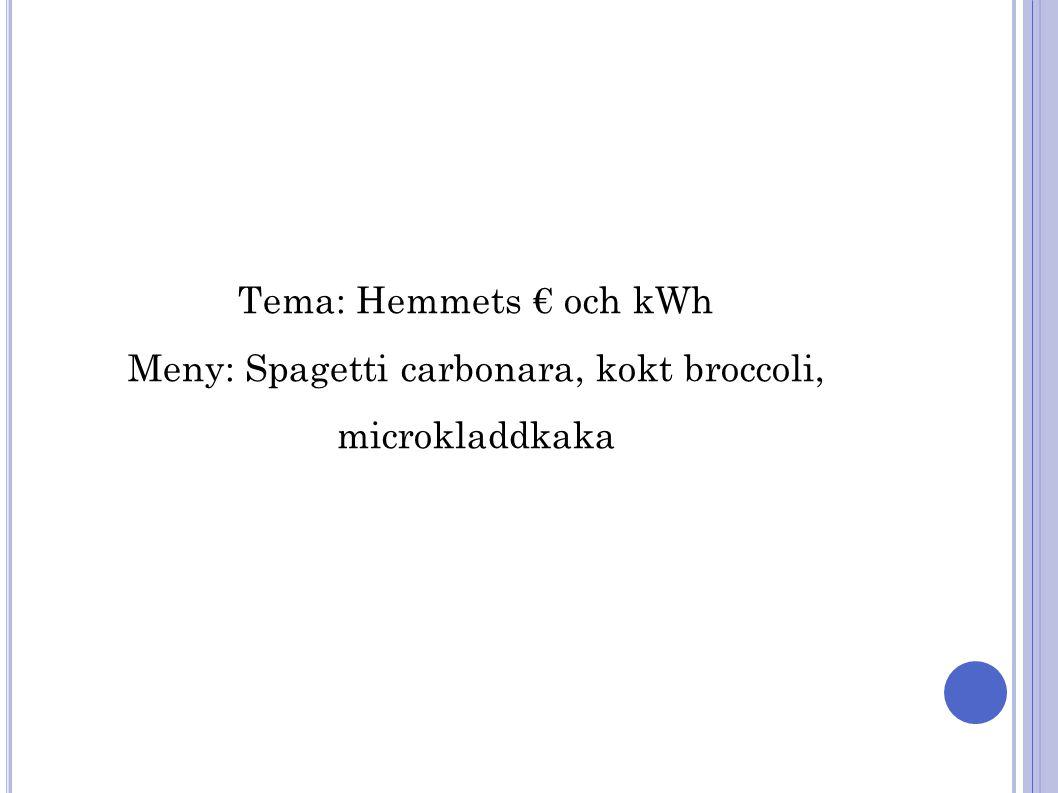 Tema: Hemmets € och kWh Meny: Spagetti carbonara, kokt broccoli, microkladdkaka