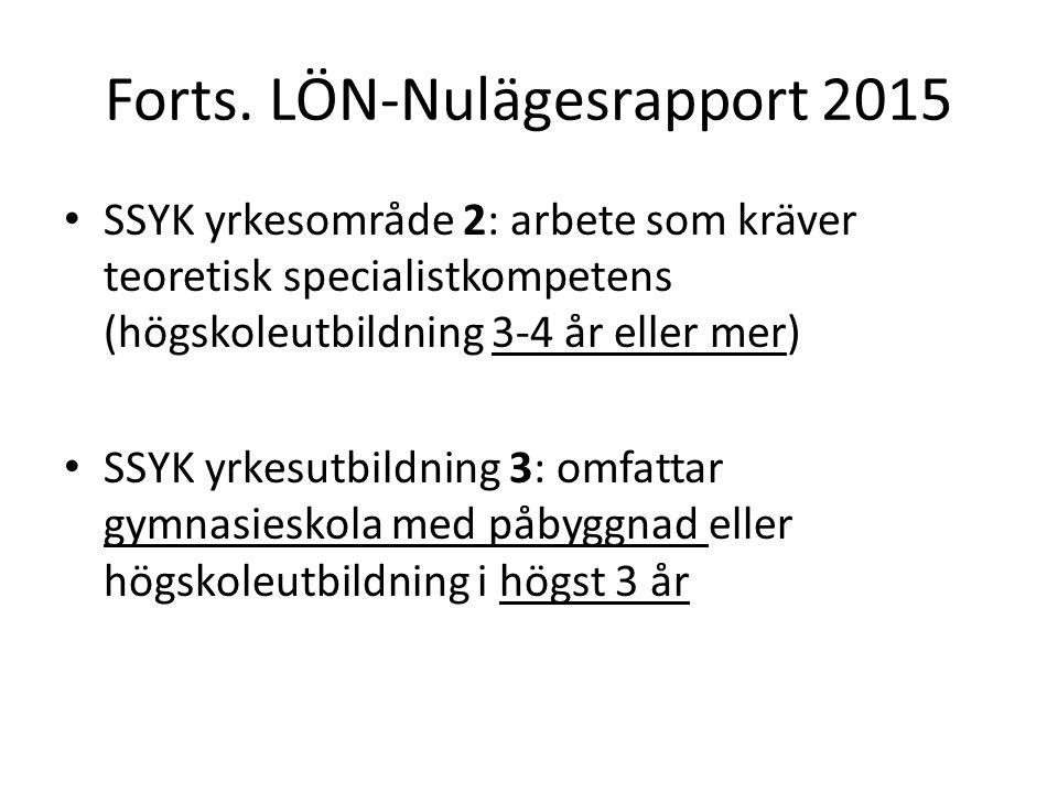 Forts. LÖN-Nulägesrapport 2015 SSYK yrkesområde 2: arbete som kräver teoretisk specialistkompetens (högskoleutbildning 3-4 år eller mer) SSYK yrkesutb
