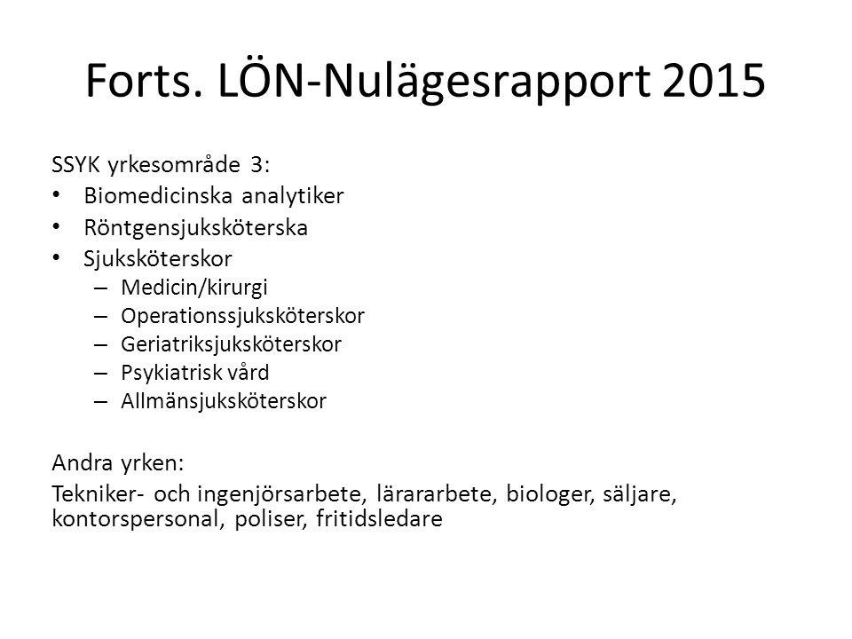 Forts. LÖN-Nulägesrapport 2015 SSYK yrkesområde 3: Biomedicinska analytiker Röntgensjuksköterska Sjuksköterskor – Medicin/kirurgi – Operationssjuksköt