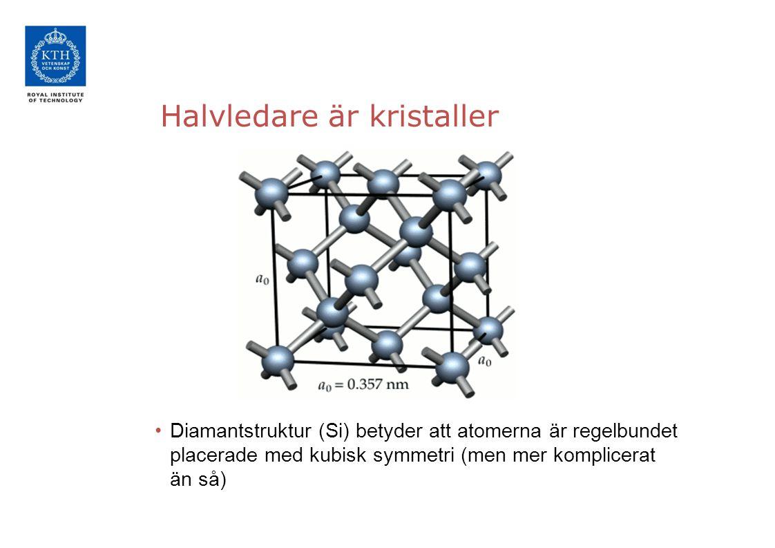 Halvledare är kristaller Diamantstruktur (Si) betyder att atomerna är regelbundet placerade med kubisk symmetri (men mer komplicerat än så)