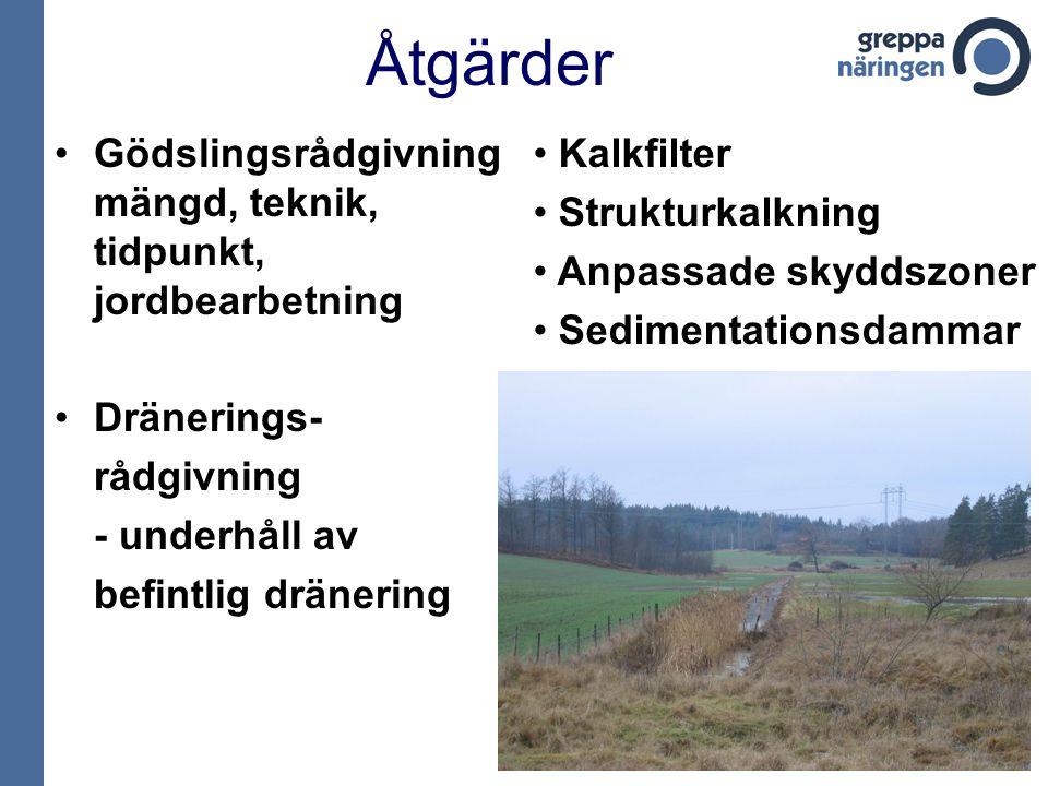 Åtgärder Gödslingsrådgivning mängd, teknik, tidpunkt, jordbearbetning Dränerings- rådgivning - underhåll av befintlig dränering Kalkfilter Strukturkal
