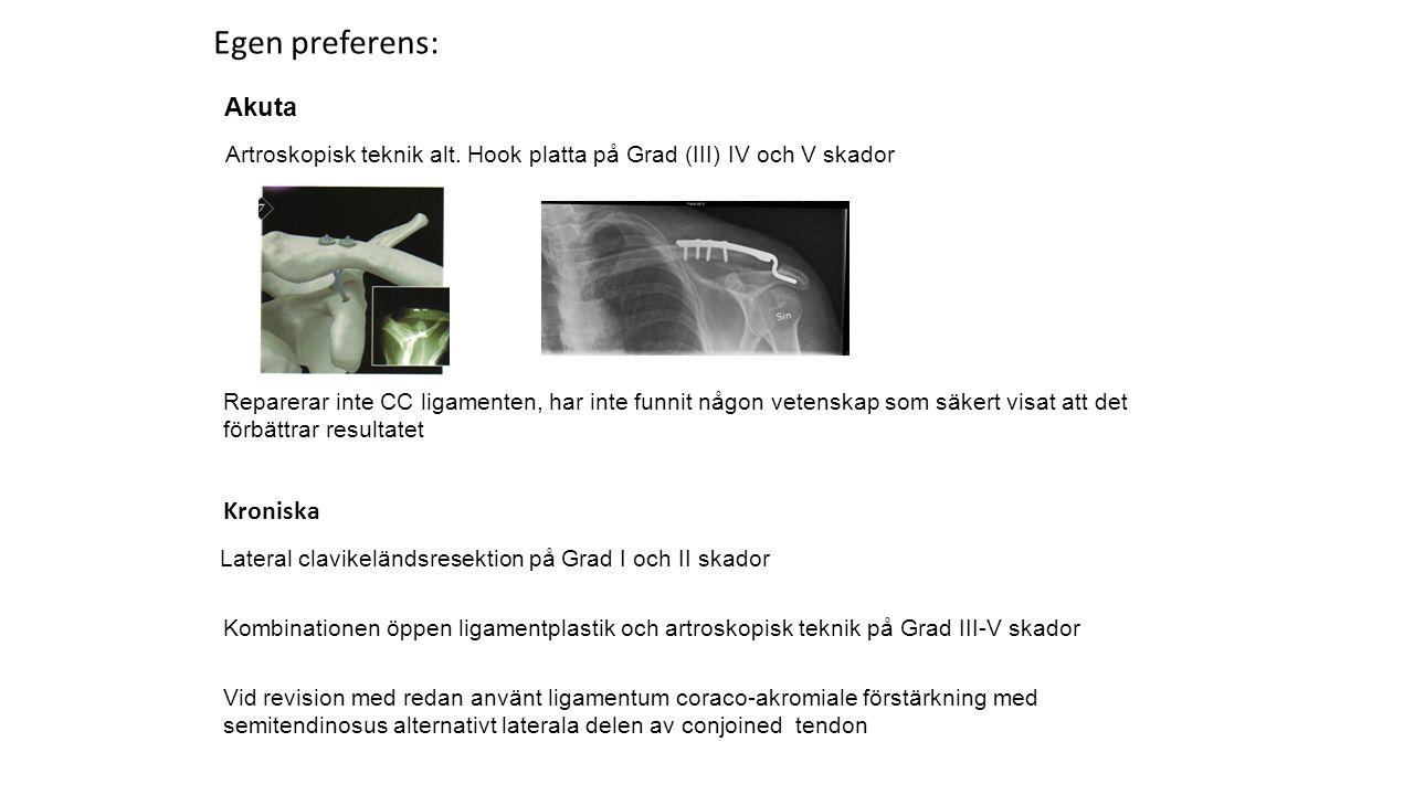 Egen preferens: Kombinationen öppen ligamentplastik och artroskopisk teknik på Grad III-V skador Akuta Artroskopisk teknik alt.